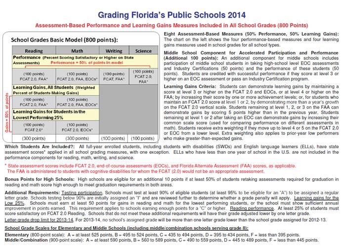 school-grades-basic